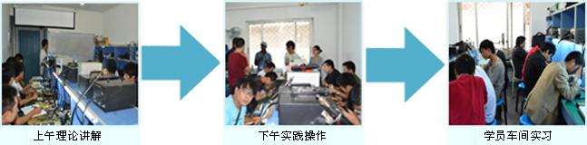 手机技术培训
